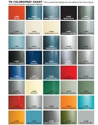 100 color match auto paint colourist man compare color
