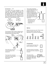 car wiring diagram symbols showroom trend with additional sport
