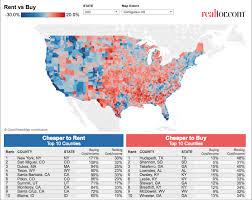 reports realtor com economic research