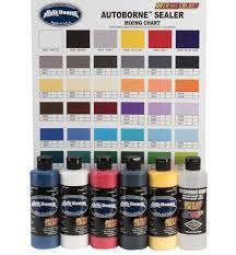 autoborne sealers archives airbrush paint direct