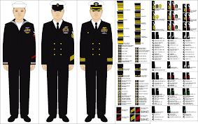 dress blues navy