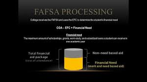 college planning how to navigate financial aid and the fafsa
