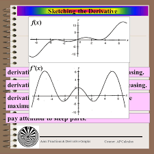 sketch the derivative of the function given by the following graph