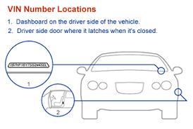 v i n diagrams kyle u0027s auto blog