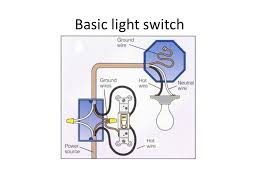 wiring u2013basic light switch ppt video online download