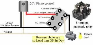 omron photo eye wiring diagram diagram wiring diagrams for diy