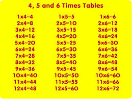 3 and 4 times table free worksheets 6 x tables free math worksheets for
