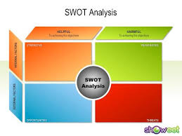 swot analysis template powerpoint 2007 best swot powerpoint
