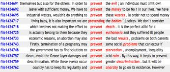 verb pattern prevent lines for the patter v n of the akl verb prevent in ticle