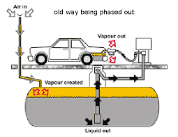 hyundai accent gas tank size hyundai elantra questions filling gas tank cargurus