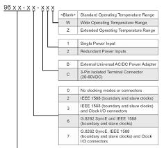 iconverter xm5 1g network interface device