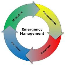 Smartdraw Tutorial Floor Plan Do You Have An Emergency Evacuation Plan Smartdraw Blog