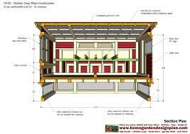 Chicken Coop Floor Plan Chicken Coop Layout Design 8 Www Backyardchickens Com Floor Plan 2