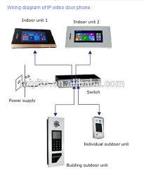 video intercom with door release video intercom with door release
