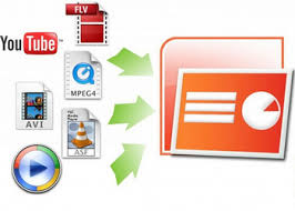 Troubleshooting For Playing Embedded Video In Powerpoint Ppt Powerpoint