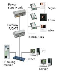 urmet wiring diagram urmet entry phone wiring diagram u2022 wiring
