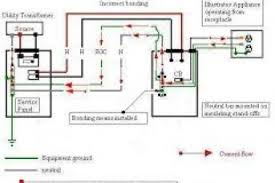 how to wire a garage sub panel diagram wiring diagram