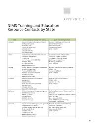 Press Operator Resume Appendix C Nims Training And Education Resource Contacts By