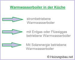 warmwasserboiler küche mit dem warmwasserboiler in der küche energie sparen