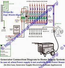 how to connect portable generator home supply in 3 phase 4 pin