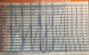 Metra Train Map Chicago by Metra Electric Schedule Weekend Weekday Fares Stations Vyksa Ads Ru