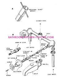 Delta Monitor 1400 Series Shower Faucet Repair Bathroom 2 And 3 Handle Bath Tub Shower Faucet Repair Delta