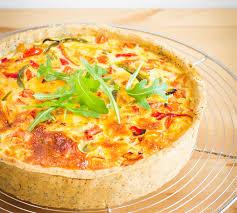 recette de cuisine quiche au poulet recette de quiche au poulet et aux poivrons recettes diététiques