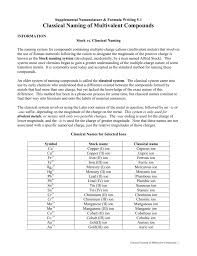 all grade worksheets naming ionic compounds worksheet answer key
