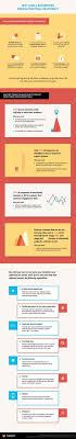 Small Business Help Desk It Help Desk Flowchart Infographic Oma Pinterest Help Desk