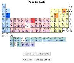 Fe On The Periodic Table Download The Data For Viewing In Crystalmaker