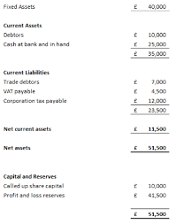 Small Business Balance Sheet Template Demystifying Your Accounts Part 4 The Balance Sheet
