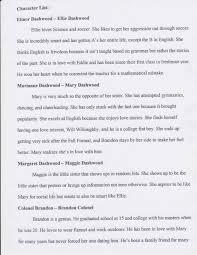 paper writing format example of memoir essay draper felton memoir essay 78 being memoirs essay examples essay writing format example examples of memoir essays examples