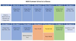 Ucsd Maps Heds Summer Program