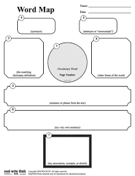 synonym for map word map strategies for students