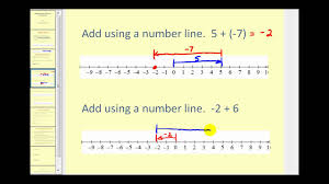 adding integers using a number line youtube