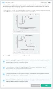 hydrolysis ap biology crash course review albert io