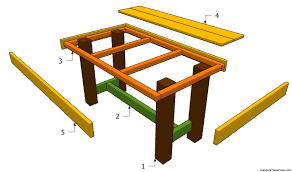 Diy Garden Furniture Plans Free by Triyae Com U003d Backyard Table Plans Various Design Inspiration For