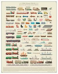 Walt Disney World Transportation Map by Il Fullxfull 1215944356 5q2d Jpg