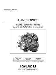 motor 4jj1 tc nkr 85 throttle fuel injection
