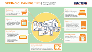 spring cleaning checklist room to room starts with hvac