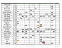 Income Projection Spreadsheet Spreadsheet For Accounting In Small Business Teerve Sheet