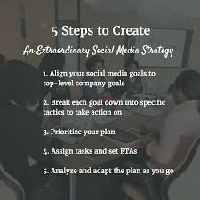 Social Media Plan Social Media Strategy In 2017 How To Create An Extraordinary Strategy