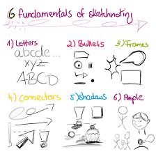 sketchnotes what is sketchnoting and how do you start wacom