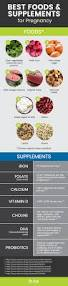 pregnancy diet what are the best foods u0026 supplements dr axe