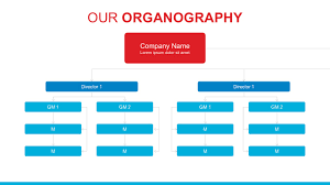 annual report ppt template business chain of command powerpoint template slidemodel