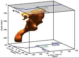 chambre magmatique d馭inition supervolcan supervolcans volcan