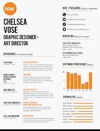 Best Infographic Resume Templates by Best Designer Resumes Resume For Your Job Application