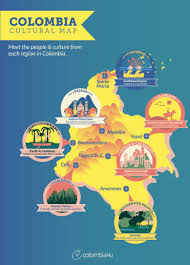 Map Of Colombia Cultural Map Of Colombia Meet The Colombians Infographic