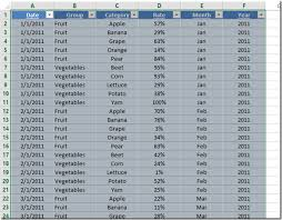 Excel Pivot Table Template Excel Dashboard Templates How To Insert Slicers Into An Excel