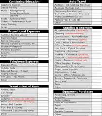 home office tax deductions worksheet 2015 timepose